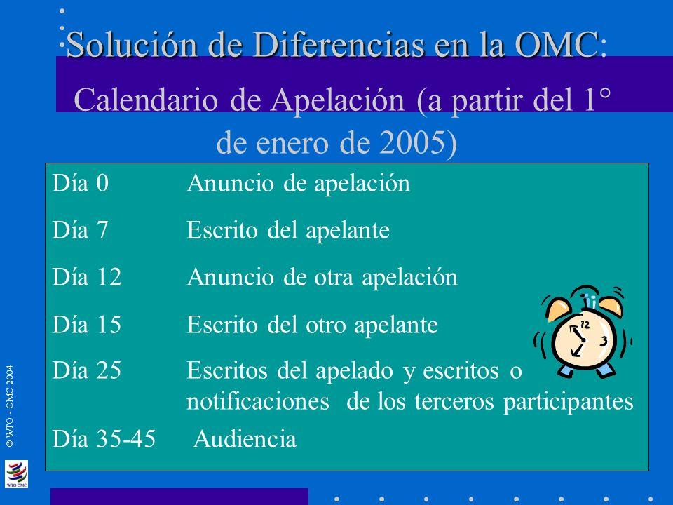 Solución de Diferencias en la OMC: Calendario de Apelación (a partir del 1° de enero de 2005)