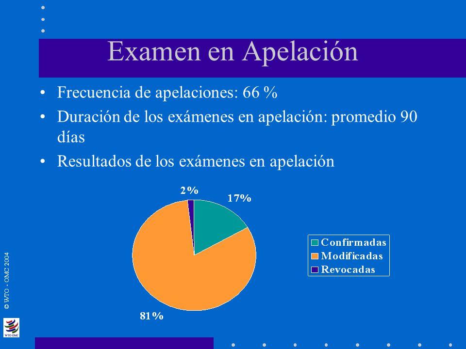Examen en Apelación Frecuencia de apelaciones: 66 %