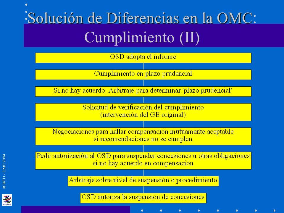 Solución de Diferencias en la OMC: Cumplimiento (II)