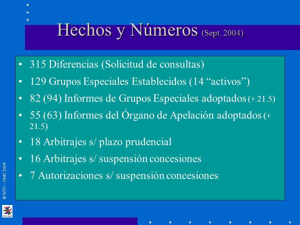 Hechos y Números (Sept. 2004)