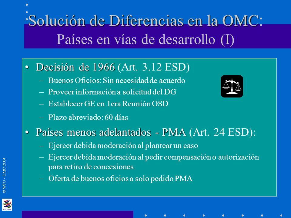 Solución de Diferencias en la OMC: Países en vías de desarrollo (I)