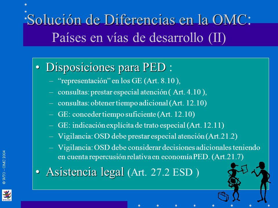 Solución de Diferencias en la OMC: Países en vías de desarrollo (II)