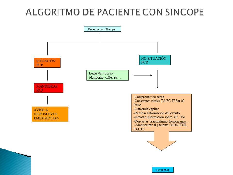 ALGORITMO DE PACIENTE CON SINCOPE