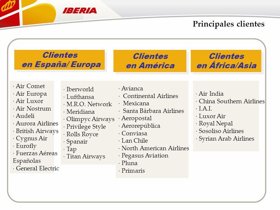 Principales clientes Clientes en España/ Europa Clientes en América