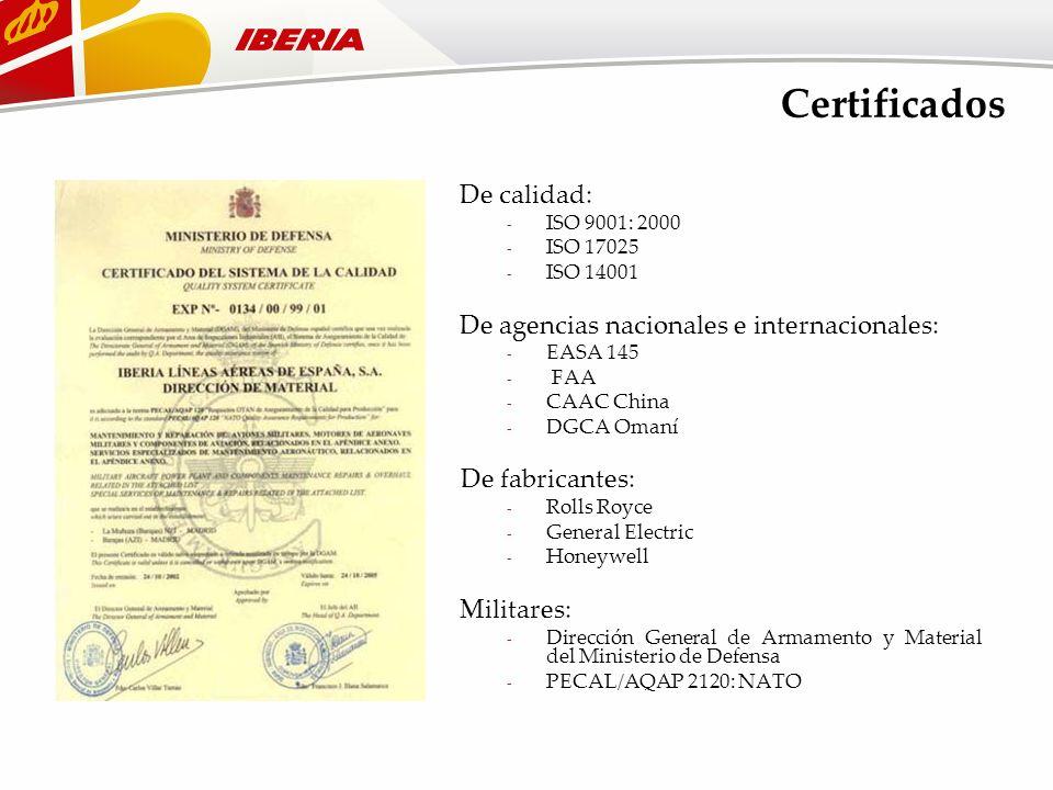 Certificados De fabricantes: De calidad: