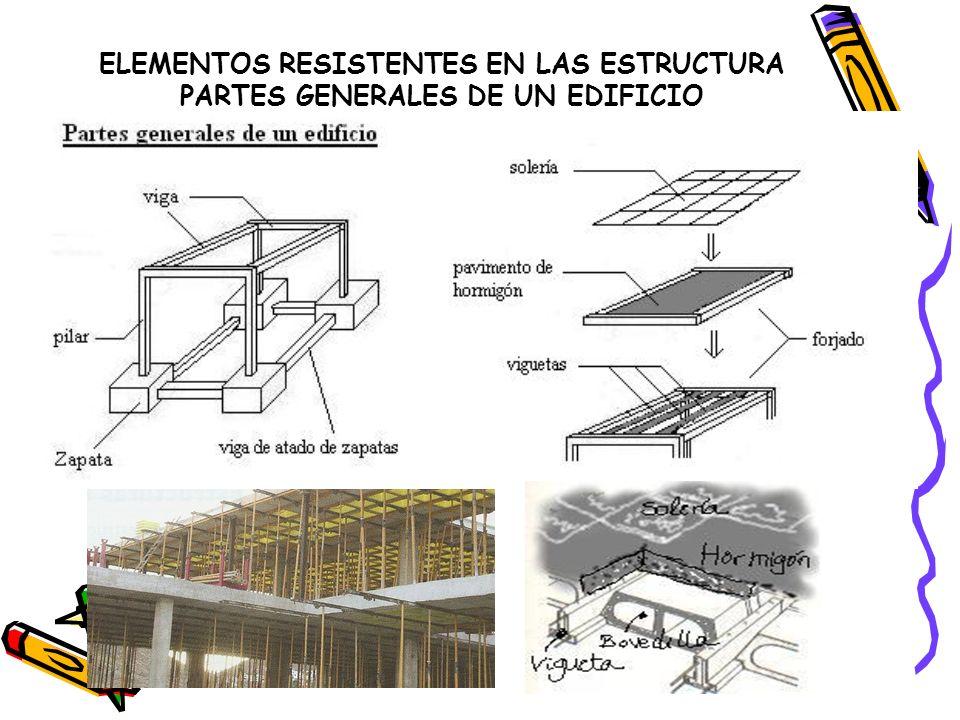 ELEMENTOS RESISTENTES EN LAS ESTRUCTURA PARTES GENERALES DE UN EDIFICIO