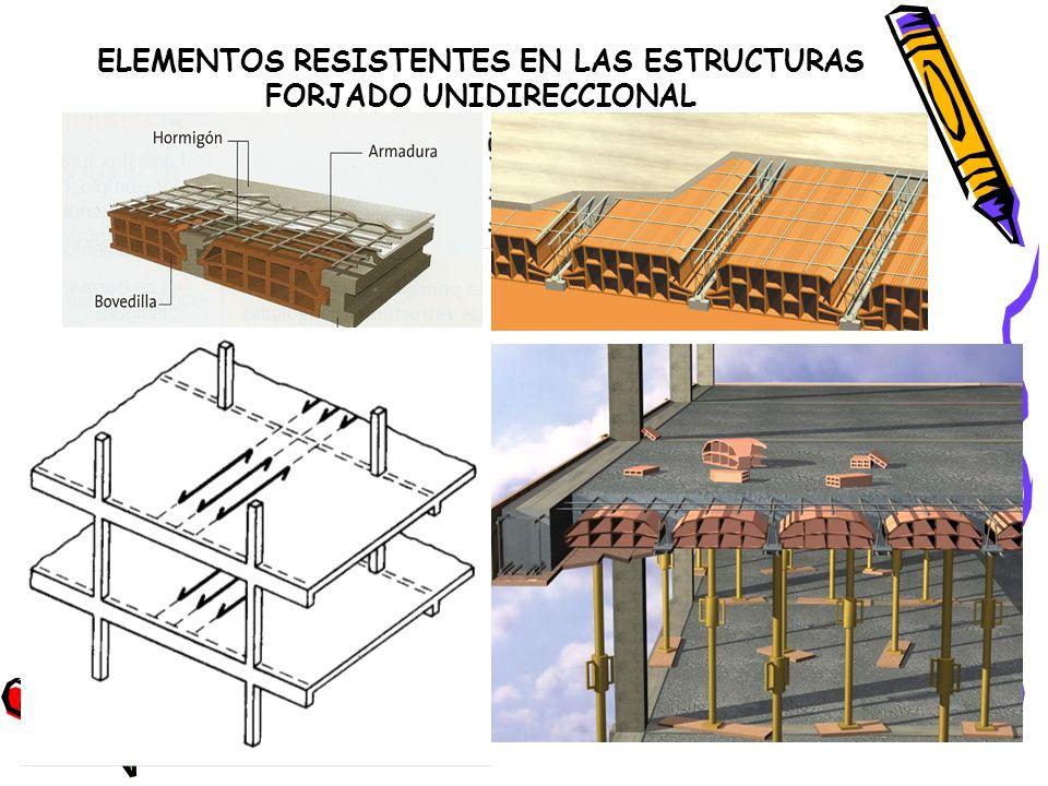 ELEMENTOS RESISTENTES EN LAS ESTRUCTURAS FORJADO UNIDIRECCIONAL