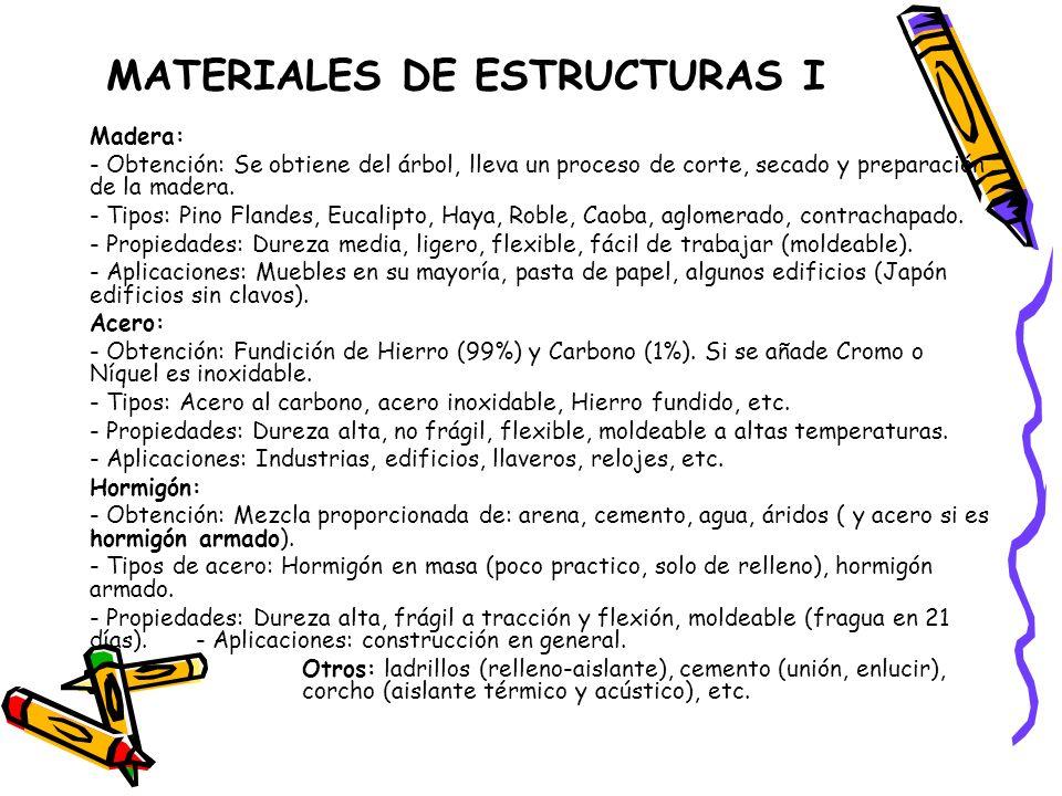 MATERIALES DE ESTRUCTURAS I