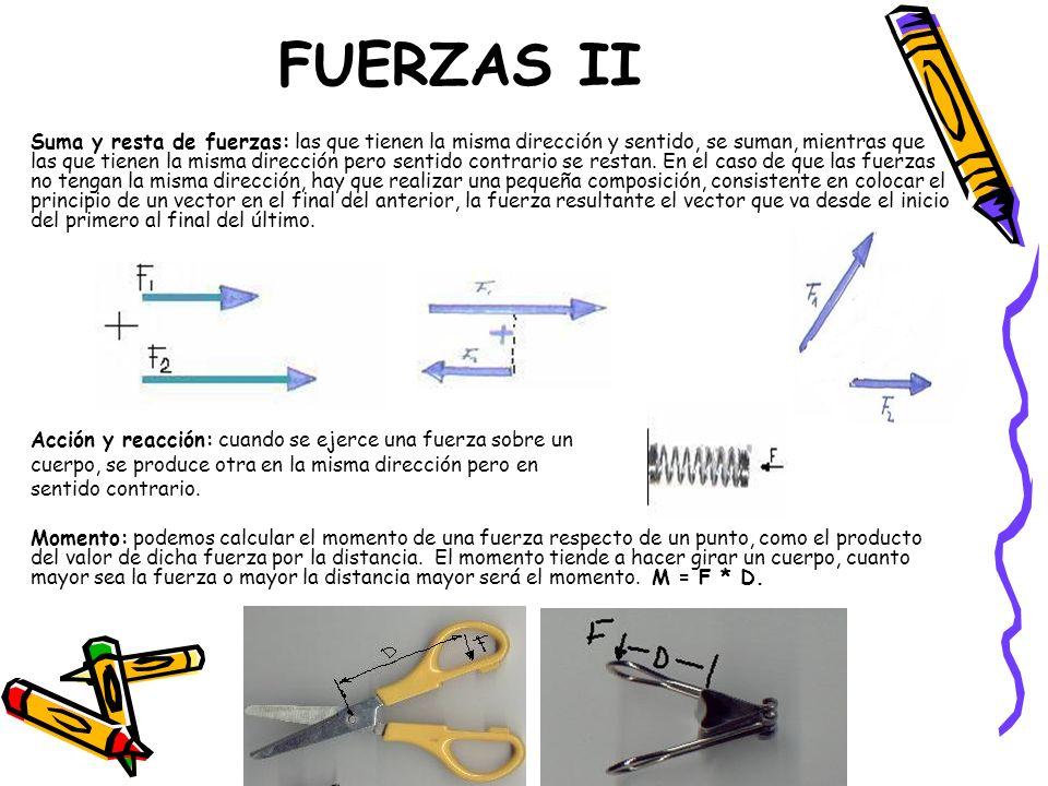 FUERZAS II