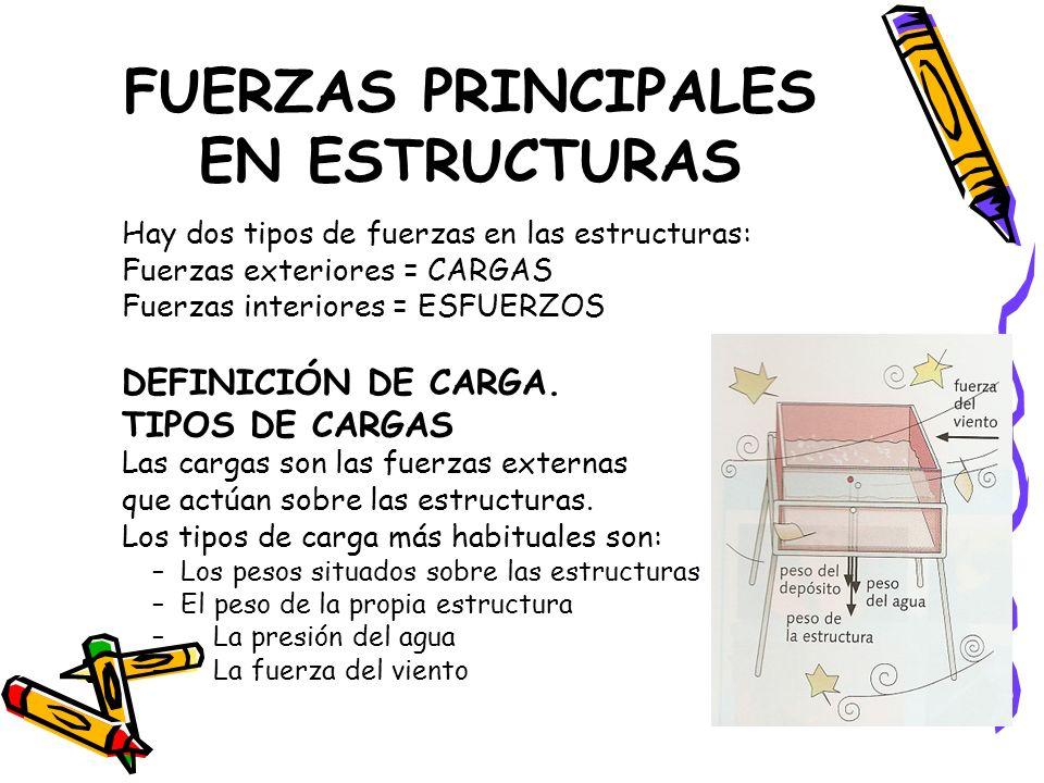 FUERZAS PRINCIPALES EN ESTRUCTURAS