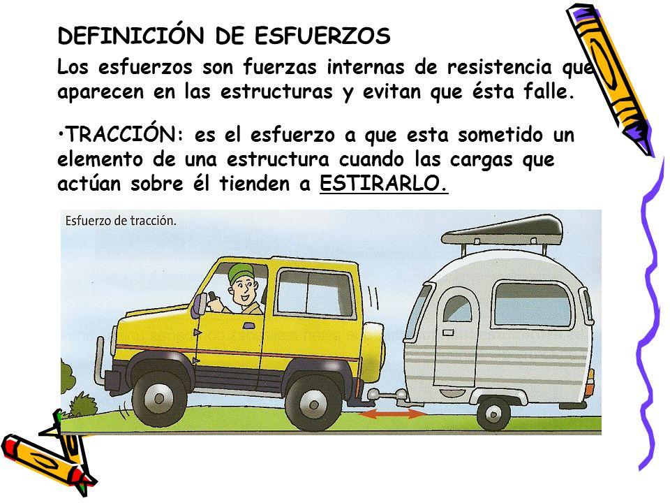 DEFINICIÓN DE ESFUERZOS
