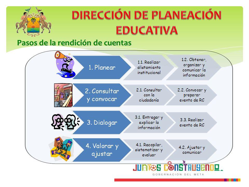 DIRECCIÓN DE PLANEACIÓN EDUCATIVA