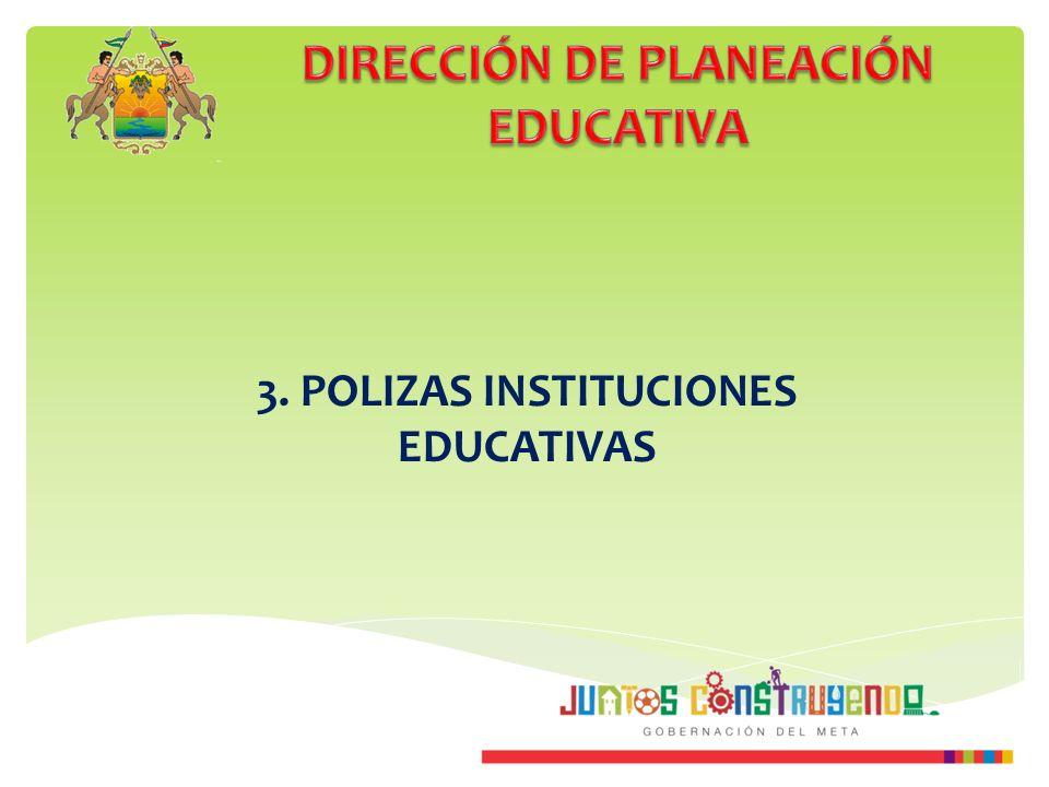 DIRECCIÓN DE PLANEACIÓN EDUCATIVA 3. POLIZAS INSTITUCIONES EDUCATIVAS