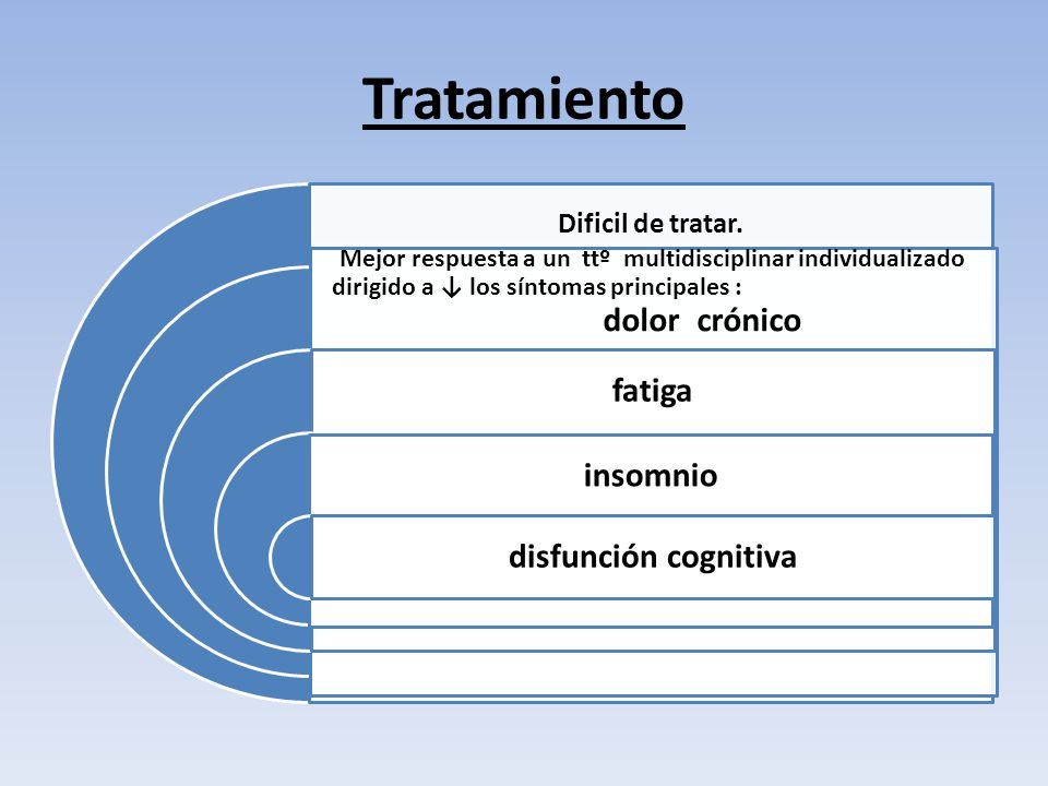 Tratamiento disfunción cognitiva insomnio fatiga Dificil de tratar.