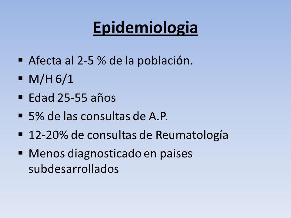 Epidemiologia Afecta al 2-5 % de la población. M/H 6/1 Edad 25-55 años