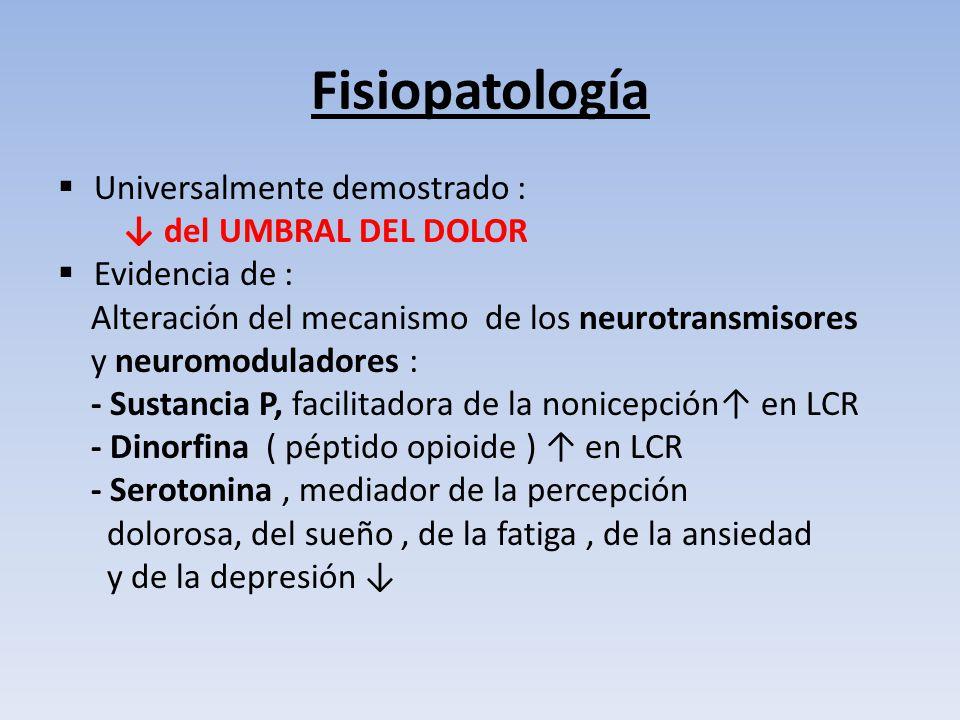 Fisiopatología Universalmente demostrado : ↓ del UMBRAL DEL DOLOR