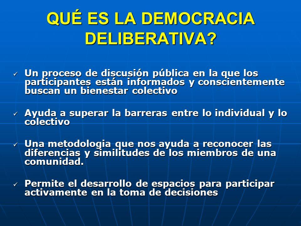 QUÉ ES LA DEMOCRACIA DELIBERATIVA