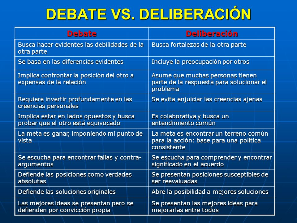 DEBATE VS. DELIBERACIÓN