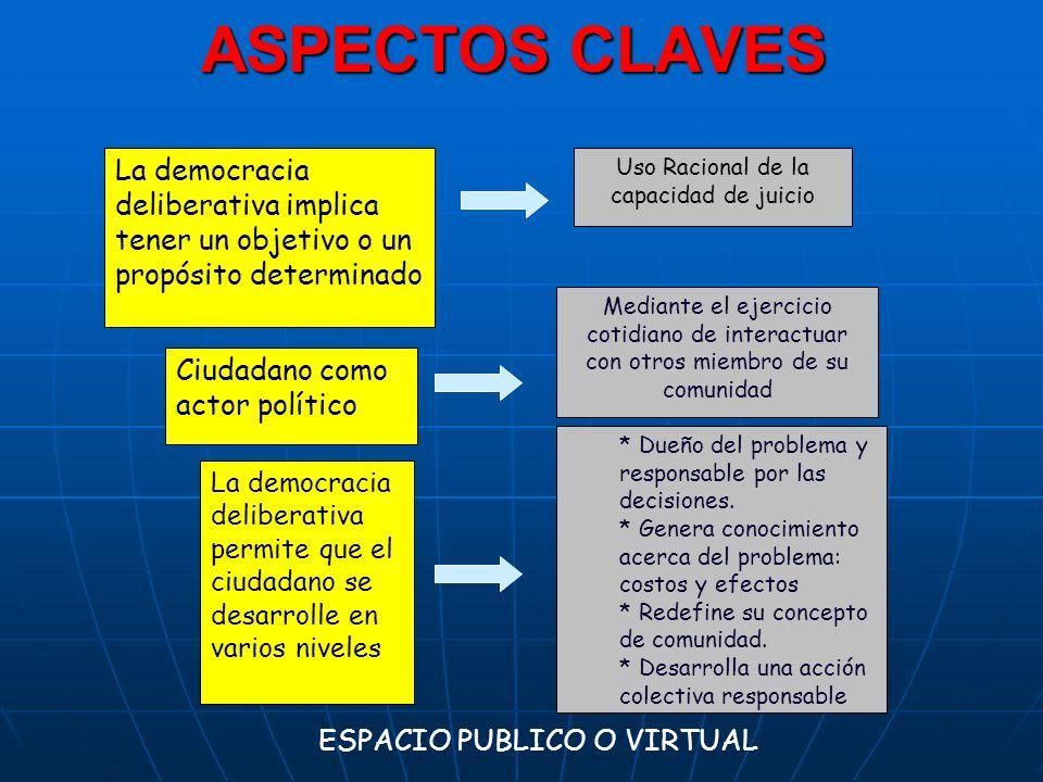 ASPECTOS CLAVESLa democracia deliberativa implica tener un objetivo o un propósito determinado. Uso Racional de la capacidad de juicio.