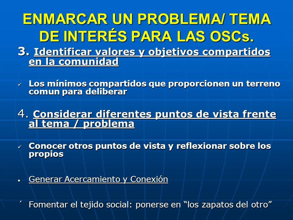 ENMARCAR UN PROBLEMA/ TEMA DE INTERÉS PARA LAS OSCs.