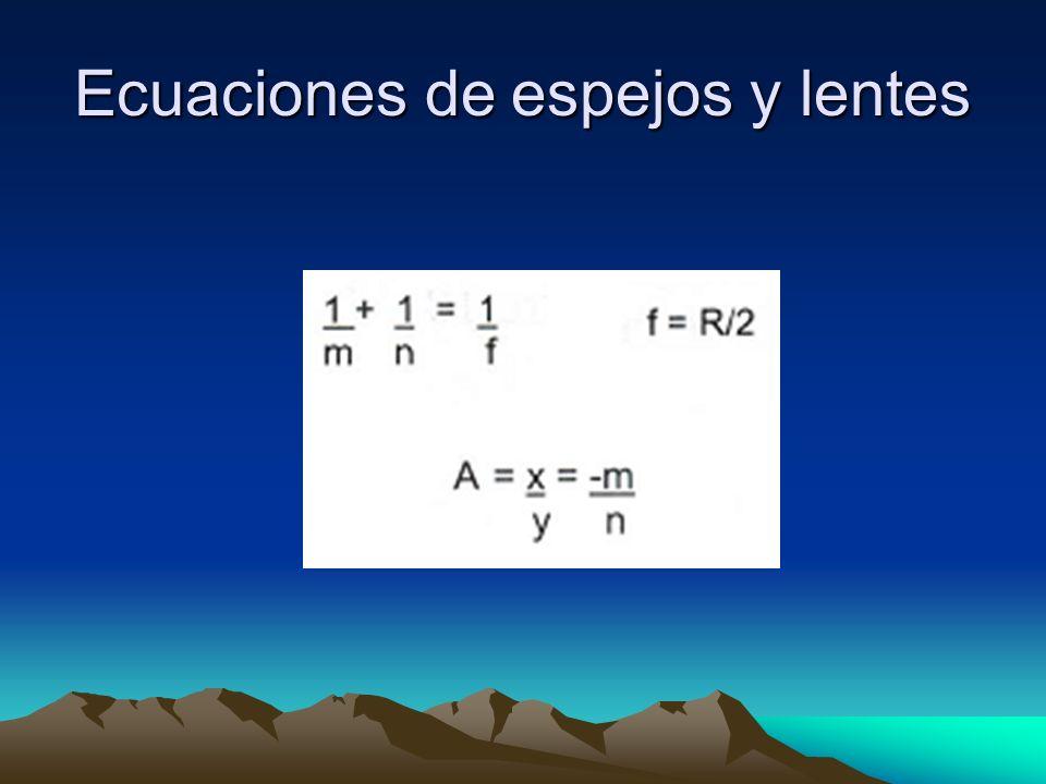 Ecuaciones de espejos y lentes