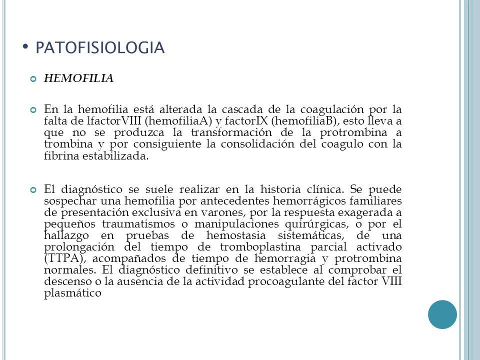patofisiologia HEMOFILIA