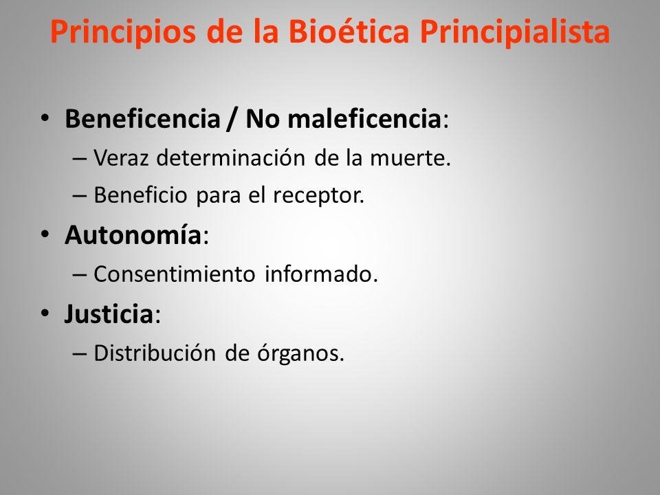 Principios de la Bioética Principialista