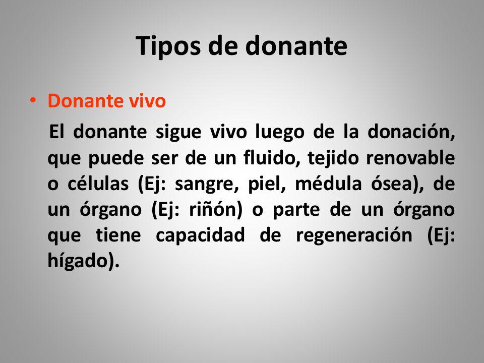 Tipos de donante Donante vivo
