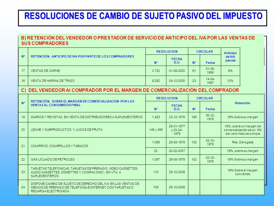 RESOLUCIONES DE CAMBIO DE SUJETO PASIVO DEL IMPUESTO