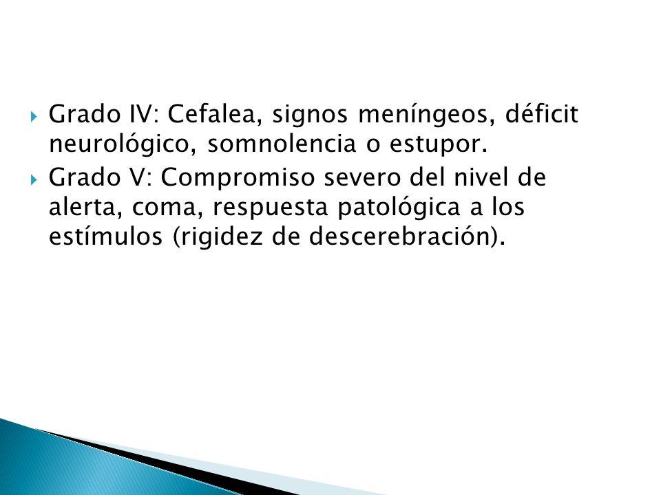 Grado IV: Cefalea, signos meníngeos, déficit neurológico, somnolencia o estupor.