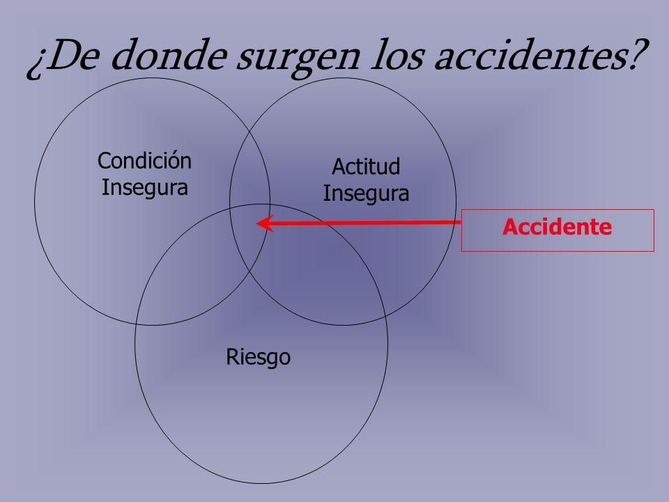 ¿De donde surgen los accidentes