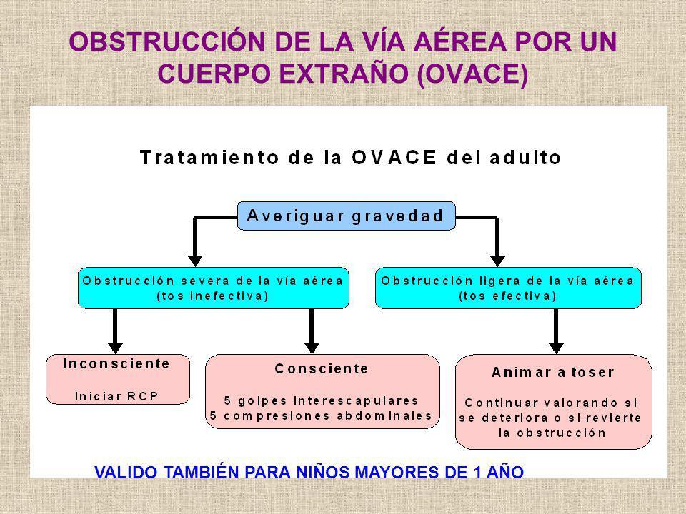 OBSTRUCCIÓN DE LA VÍA AÉREA POR UN CUERPO EXTRAÑO (OVACE)