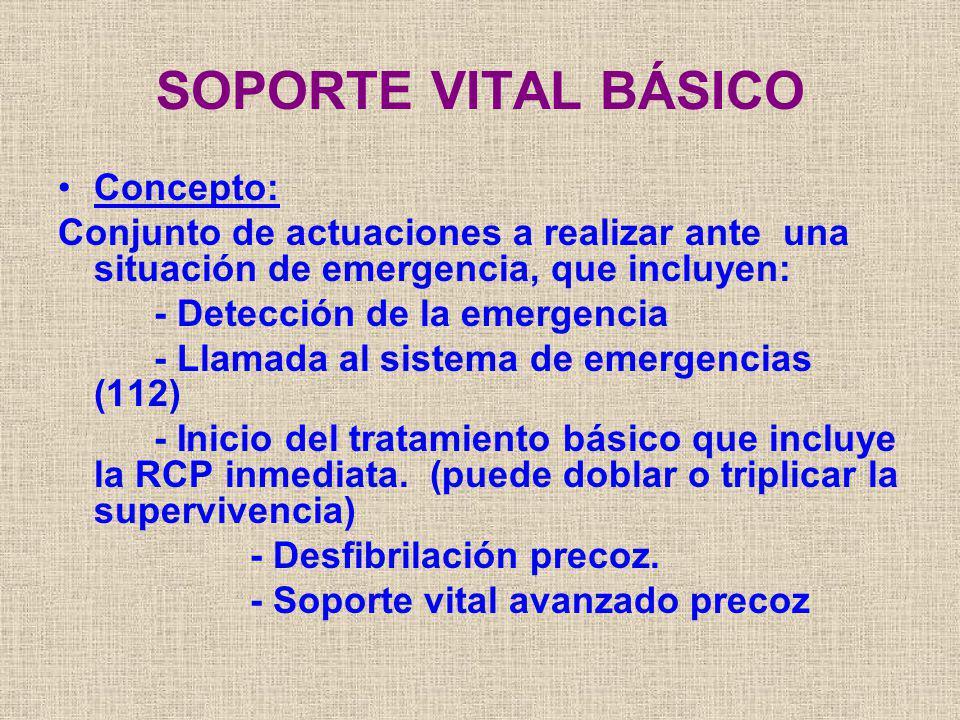SOPORTE VITAL BÁSICO Concepto: