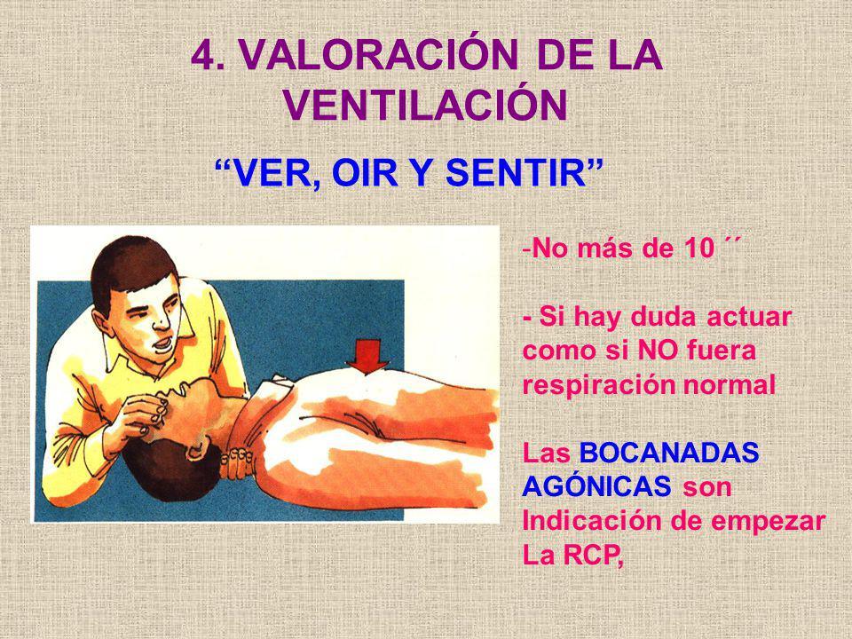 4. VALORACIÓN DE LA VENTILACIÓN