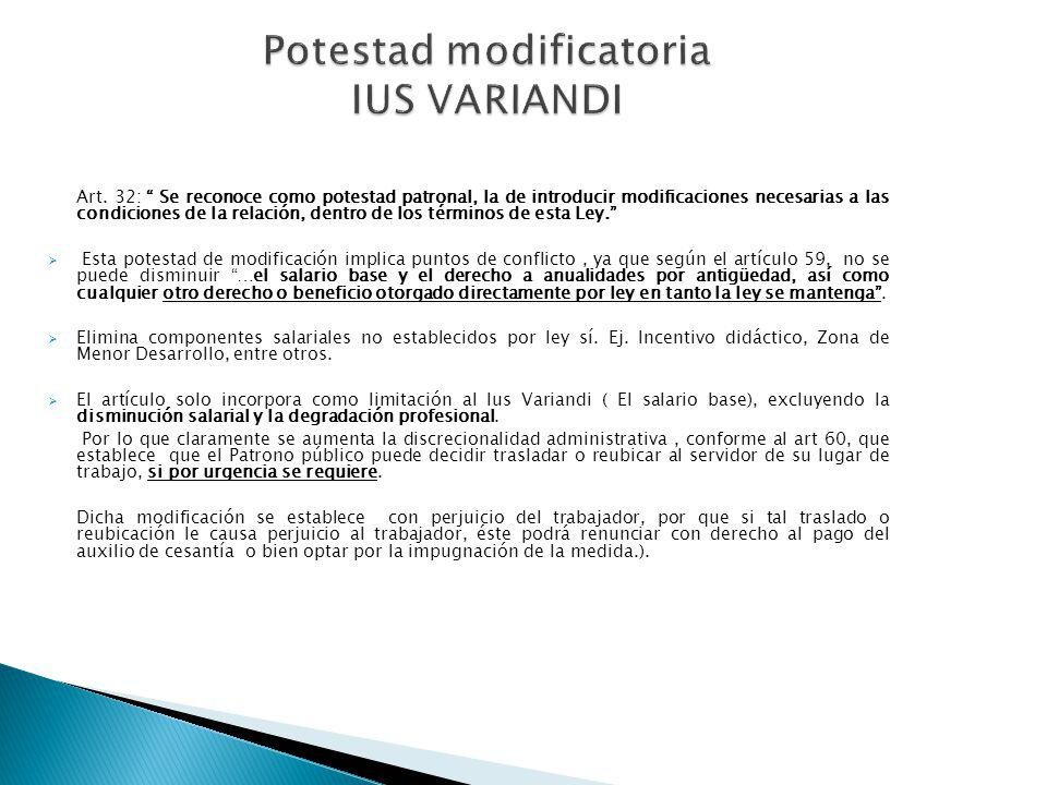 Potestad modificatoria IUS VARIANDI