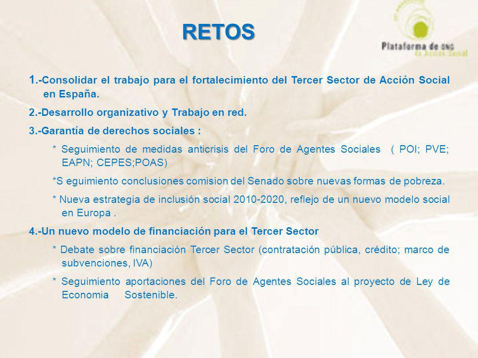 RETOS 1.-Consolidar el trabajo para el fortalecimiento del Tercer Sector de Acción Social en España.