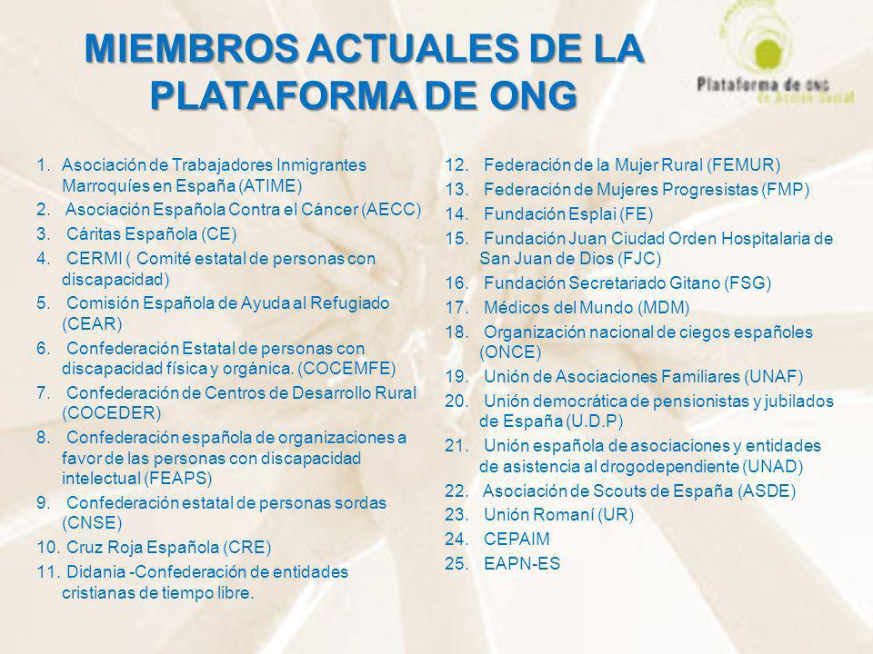 MIEMBROS ACTUALES DE LA PLATAFORMA DE ONG
