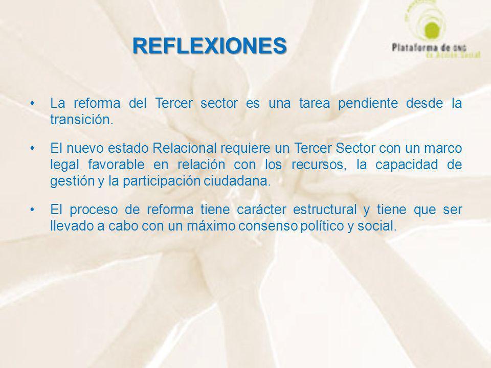 REFLEXIONES La reforma del Tercer sector es una tarea pendiente desde la transición.