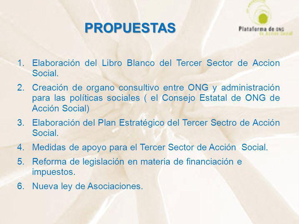 PROPUESTAS Elaboración del Libro Blanco del Tercer Sector de Accion Social.