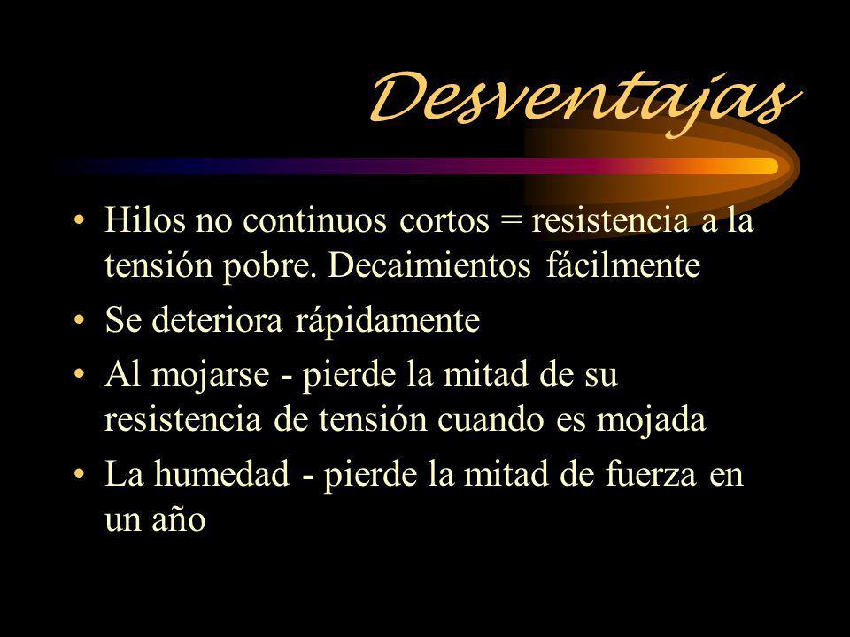 Desventajas Hilos no continuos cortos = resistencia a la tensión pobre. Decaimientos fácilmente. Se deteriora rápidamente.