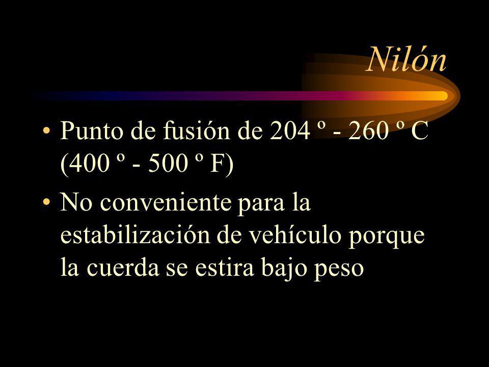 Nilón Punto de fusión de 204 º - 260 º C (400 º - 500 º F)