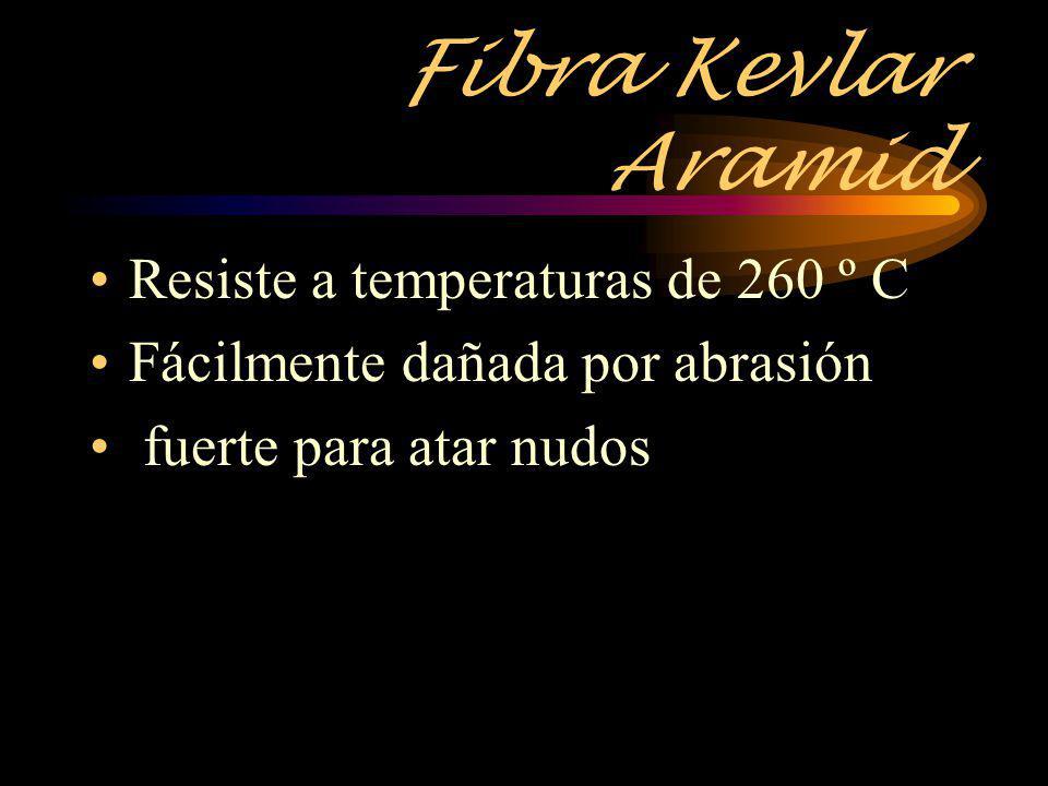 Fibra Kevlar Aramid Resiste a temperaturas de 260 º C