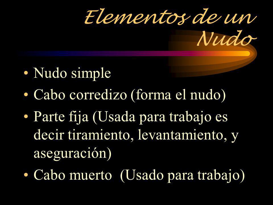 Elementos de un Nudo Nudo simple Cabo corredizo (forma el nudo)