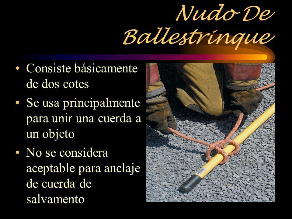 Nudo De Ballestrinque Consiste básicamente de dos cotes
