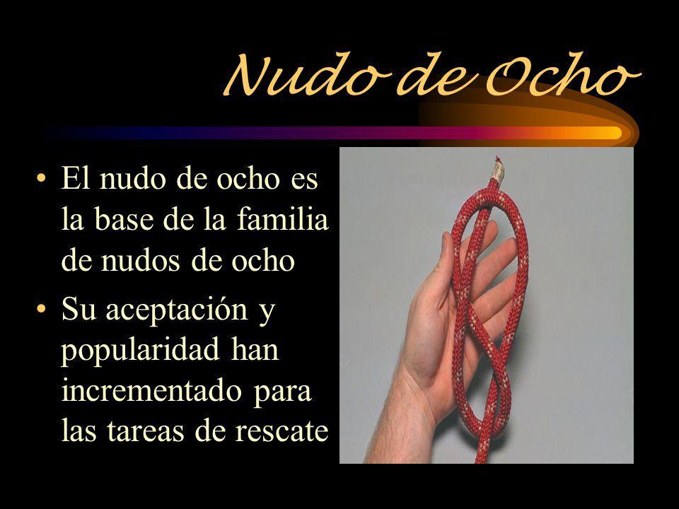 Nudo de Ocho El nudo de ocho es la base de la familia de nudos de ocho