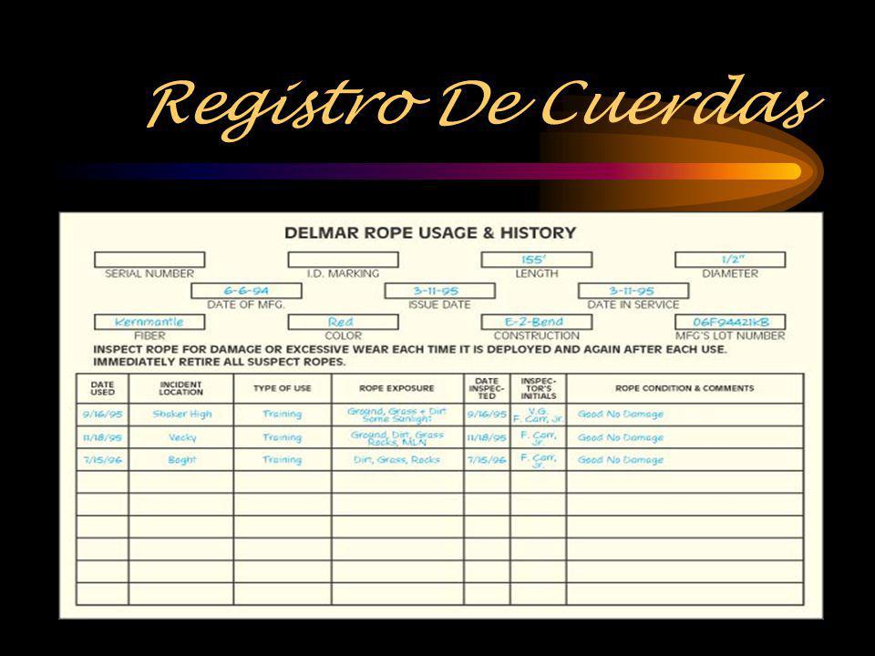 Registro De Cuerdas