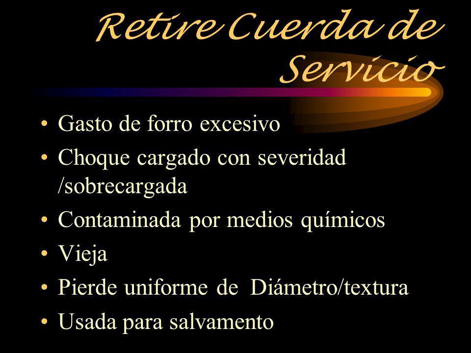 Retire Cuerda de Servicio