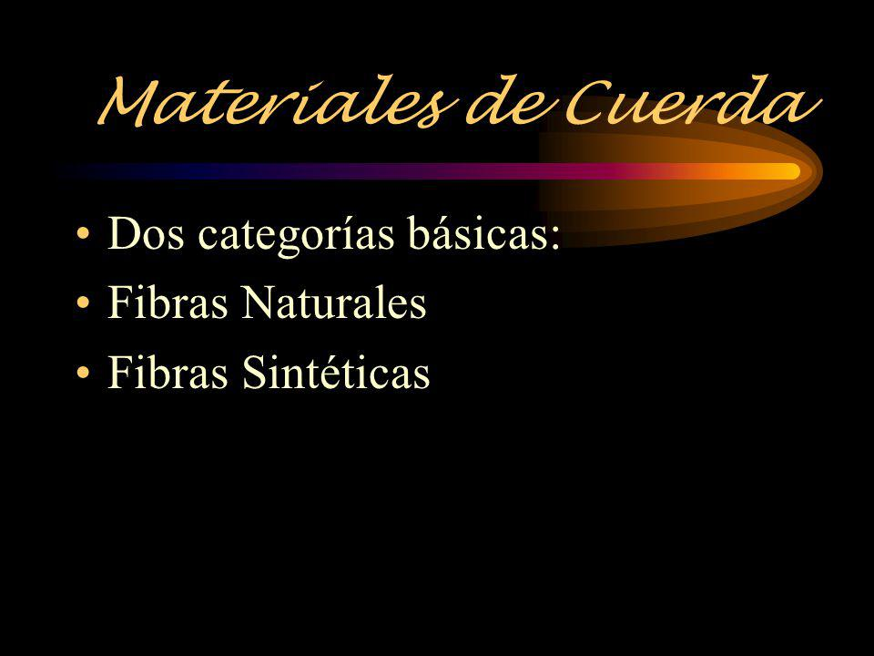 Materiales de Cuerda Dos categorías básicas: Fibras Naturales