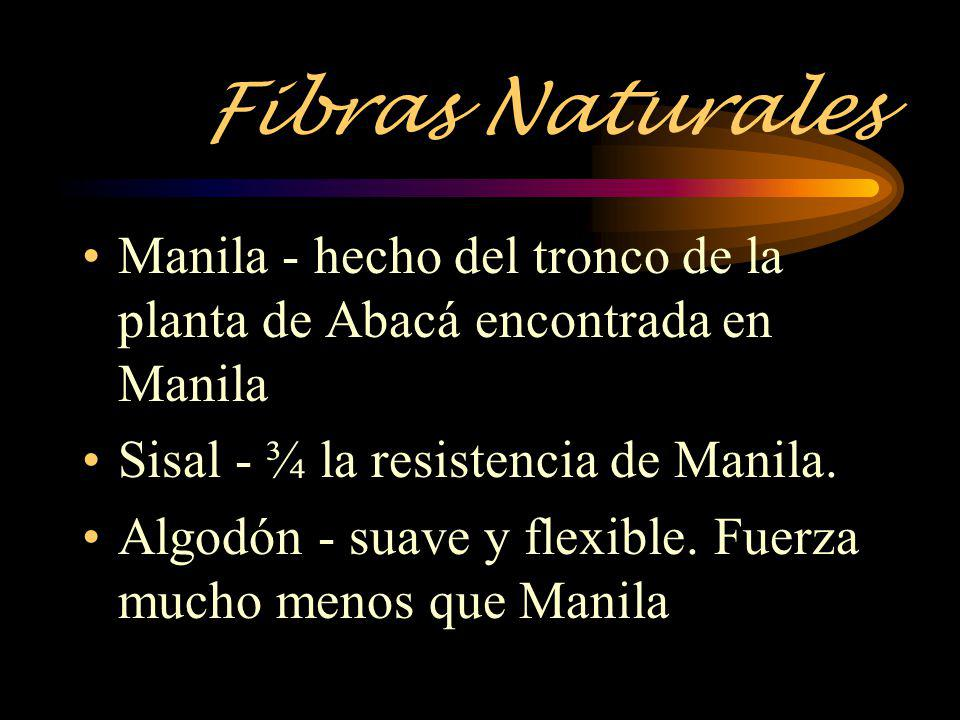 Fibras Naturales Manila - hecho del tronco de la planta de Abacá encontrada en Manila. Sisal - ¾ la resistencia de Manila.
