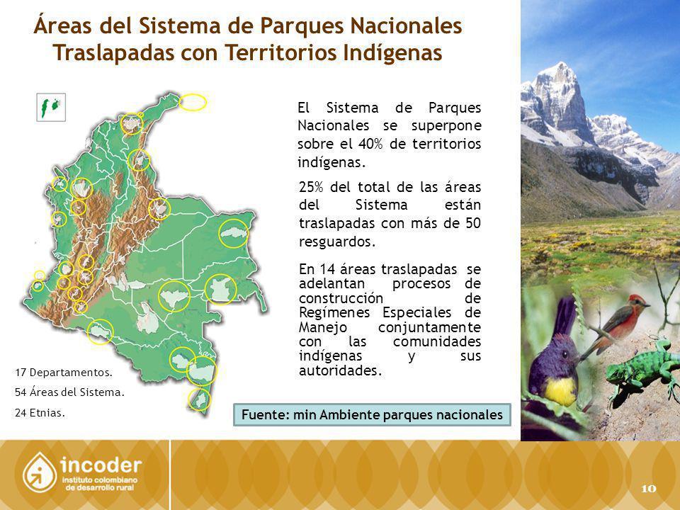 Fuente: min Ambiente parques nacionales